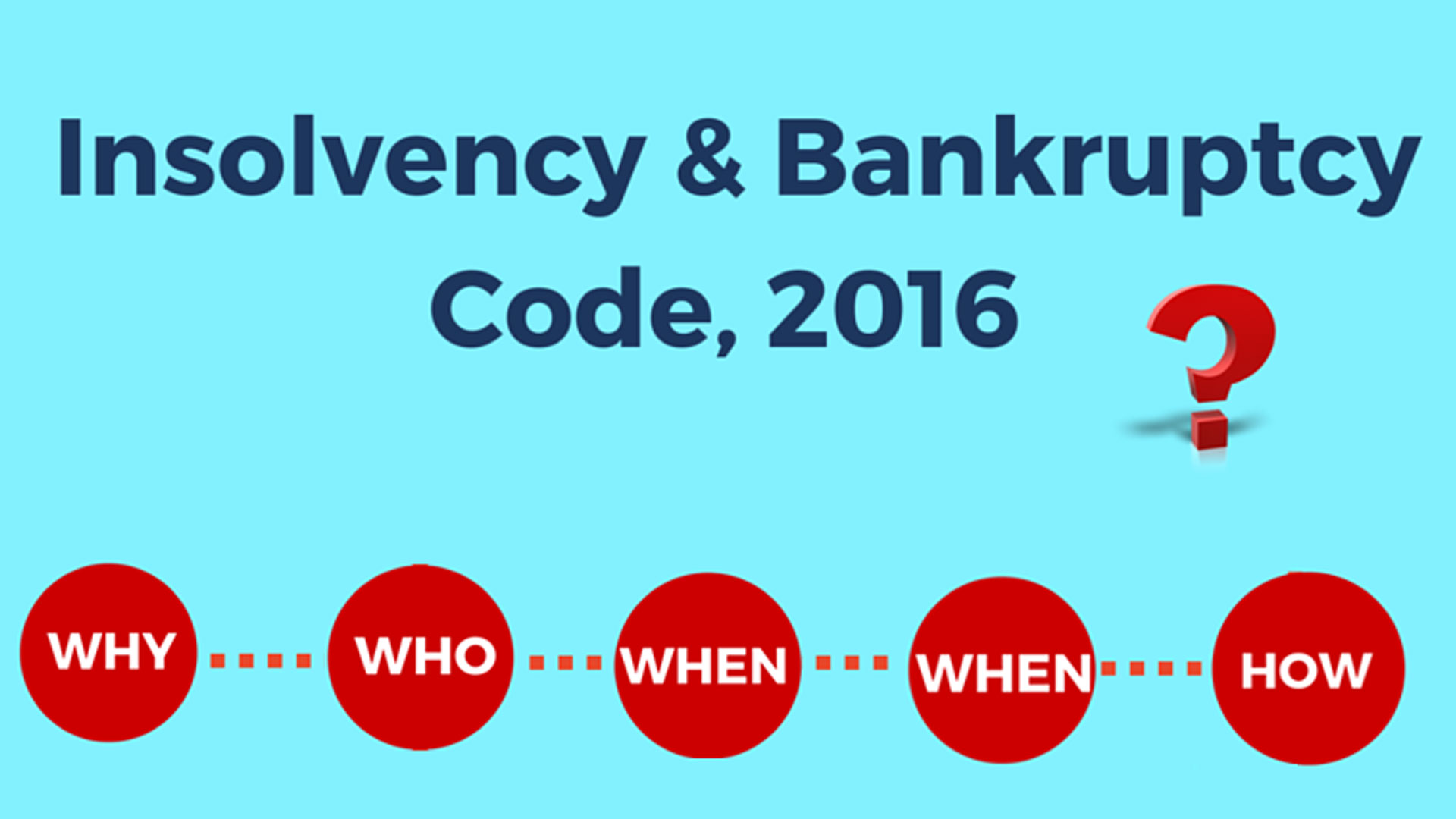 SEMINAR ON INSOLVENCY & BANKRUPTCY CODE